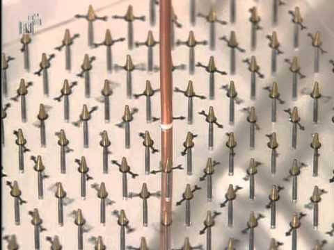 18. Physik- Elektromagnetismus
