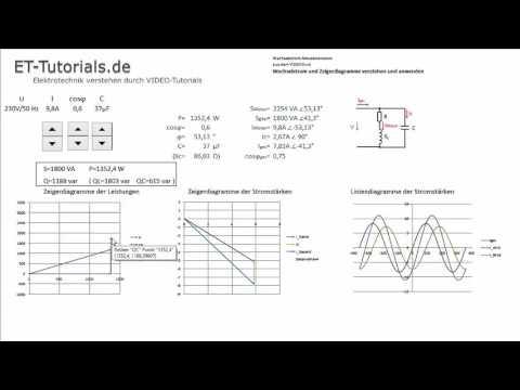 Blindleistungskompensation mit dem ET-Tutorials Simulationstool
