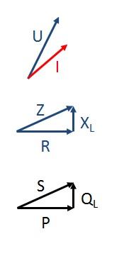 Zeigerdiagramme