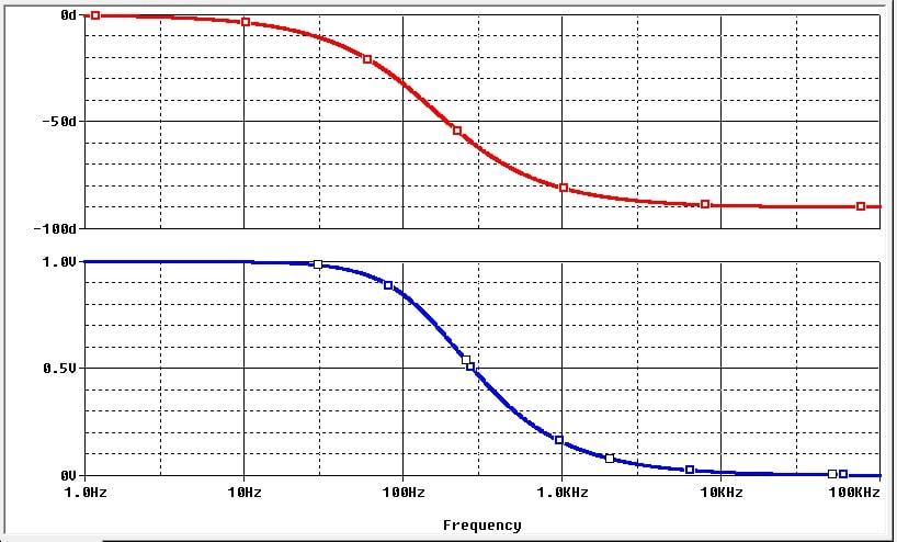 bode diagramm berechnen t7s5rt 3 bode diagramm pd1 glied. Black Bedroom Furniture Sets. Home Design Ideas